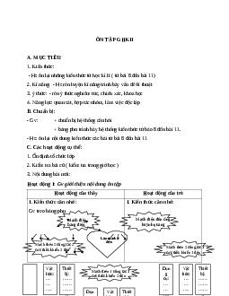 GIÁO ÁN CÔNG NGHỆ 9 ÔN TẬP GHKIIMỚI NHẤT - CV5555