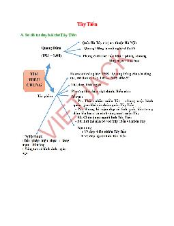 Sơ đồ tư duy bài Tây tiến dễ nhớ, ngắn nhất - Ngữ văn lớp 12