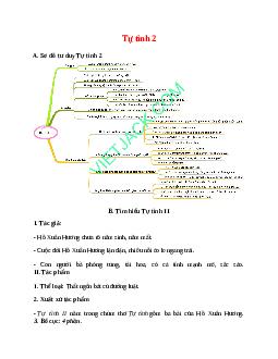 Sơ đồ tư duy bài Tự tình IIdễ nhớ, ngắn nhất - Ngữ văn lớp 11
