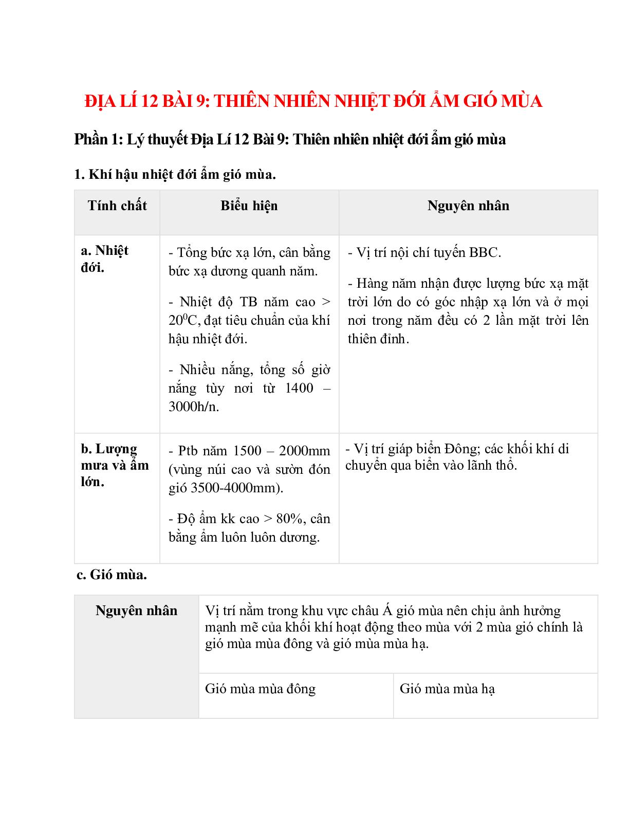 Địa Lí 12 Bài 9: Thiên nhiên nhiệt đới ẩm gió mùa (trang 1)
